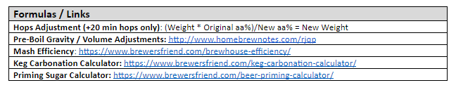 Stage in Brew Process Archives - Homebrew Notes